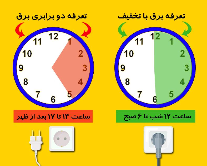 اینفوگرافی ساعات اوج مصرف برق